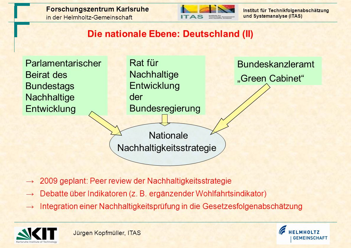 Forschungszentrum Karlsruhe in der Helmholtz-Gemeinschaft Jürgen Kopfmüller, ITAS Institut für Technikfolgenabschätzung und Systemanalyse (ITAS) Die n