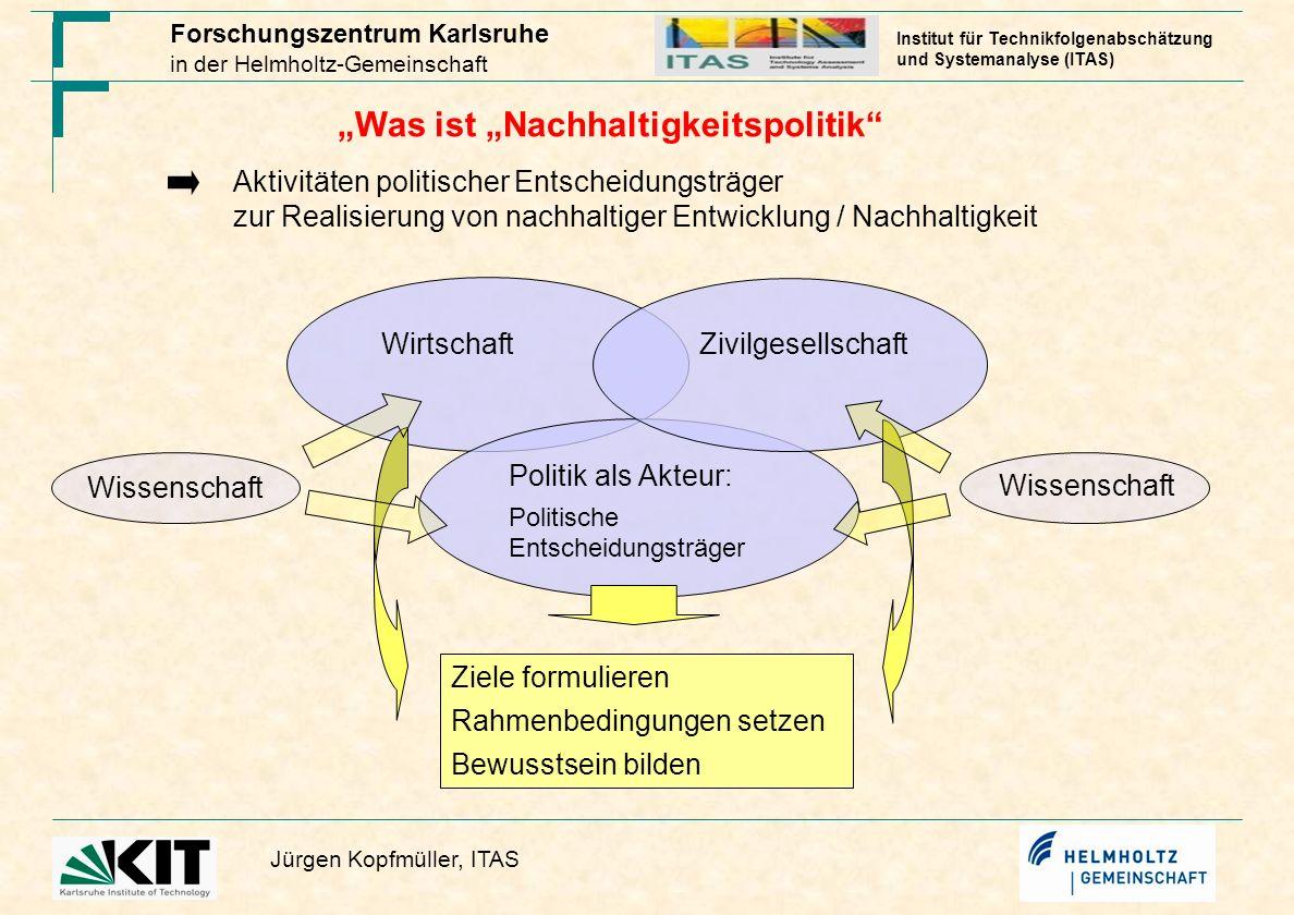 Forschungszentrum Karlsruhe in der Helmholtz-Gemeinschaft Jürgen Kopfmüller, ITAS Institut für Technikfolgenabschätzung und Systemanalyse (ITAS) Was i