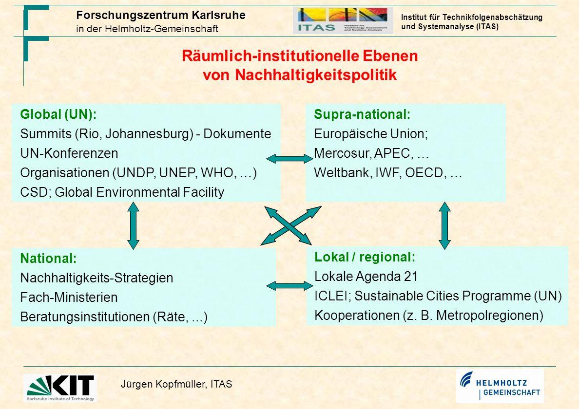 Forschungszentrum Karlsruhe in der Helmholtz-Gemeinschaft Jürgen Kopfmüller, ITAS Institut für Technikfolgenabschätzung und Systemanalyse (ITAS) (Nachhaltigkeits)Politik: Gegenstand von Innovation Institutionen Funktionen Maßnahmen / Gesetze Prozess der Entstehung von Maßnahmen / Gesetzen