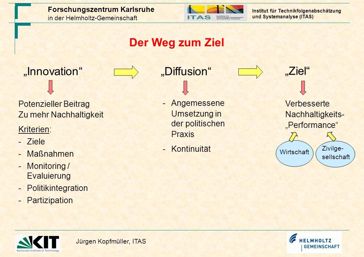 Forschungszentrum Karlsruhe in der Helmholtz-Gemeinschaft Jürgen Kopfmüller, ITAS Institut für Technikfolgenabschätzung und Systemanalyse (ITAS) …drei Hoffnungsschimmer: - Angemessene Institutionalisierung einer Nachhaltigkeitsprüfung - Generationenbilanz als Orientierung / Indikator - neuer Wohlfahrtsindex als Ergänzung / Korrektiv zum BIP