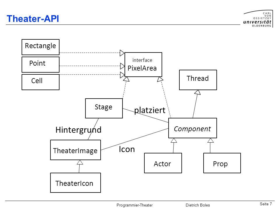 Java-Praktikum SonstigesDietrich BolesSeite 8 Programmier-Theater Dietrich Boles Klasse Stage: Gestaltungsmethoden (add, remove, …) Getter-Methoden Kollisionserkennungsmethoden (getComponents, contains, …) Event-Methoden (keyPressed, mouseClicked, …) Klasse Component, Actor, Prop: Manipulationsmethoden (setImage, setLocation, …) Getter-Methoden Kollisionserkennungsmethoden (contains, …) Event-Methoden (keyPressed, mouseClicked, …) Weitere Klassen und Schnittstellen: Performance (Sound, Bühnenwechsel, Geschwindigkeit, …) TheaterImage, TheaterIcon (Bildmanipulation, Animated-GIFs) PixelArea (Kollisionserkennung) Theater-API