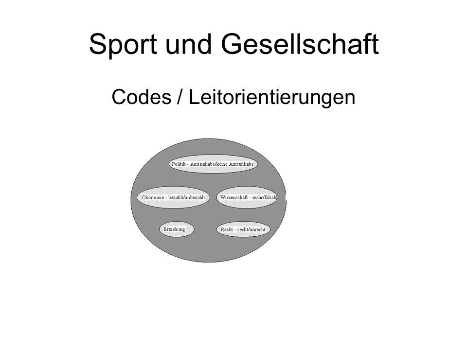 Sport und Gesellschaft Codes / Leitorientierungen