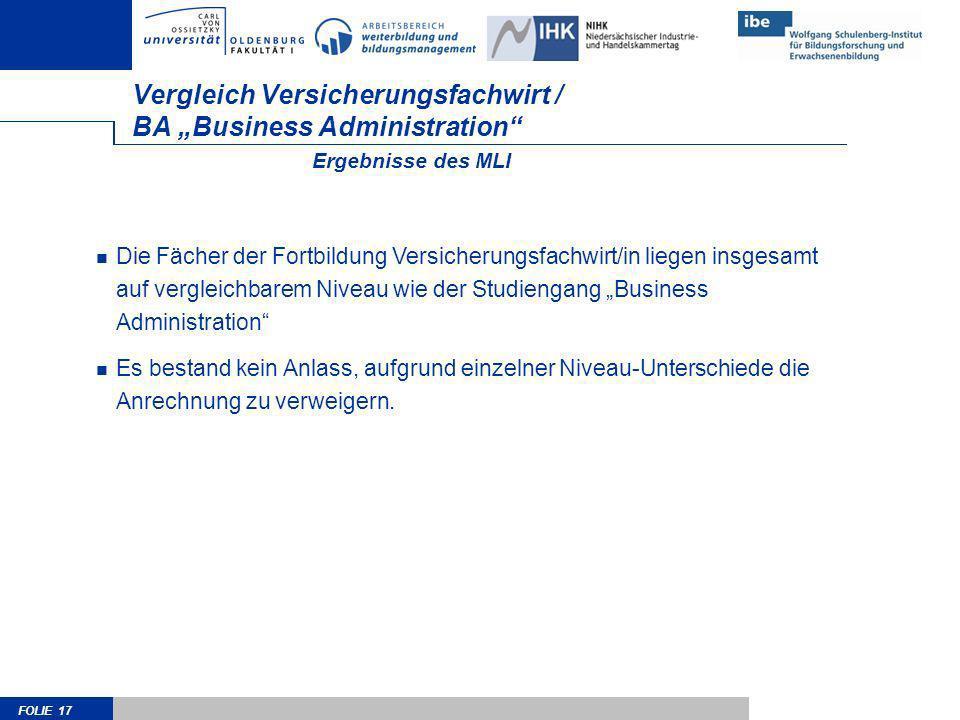 FOLIE 17 Vergleich Versicherungsfachwirt / BA Business Administration Die Fächer der Fortbildung Versicherungsfachwirt/in liegen insgesamt auf verglei