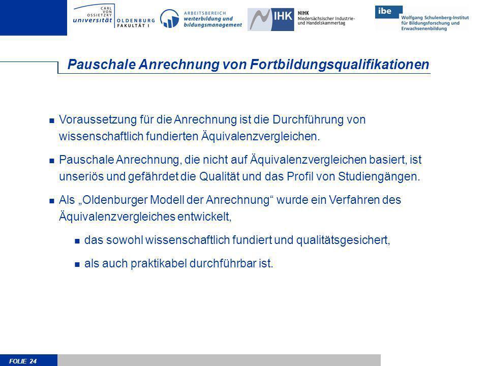 FOLIE 24 Pauschale Anrechnung von Fortbildungsqualifikationen Voraussetzung für die Anrechnung ist die Durchführung von wissenschaftlich fundierten Äq