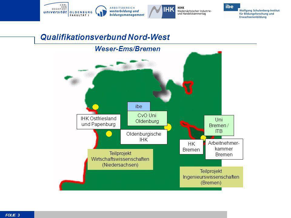 FOLIE 3 Weser-Ems/Bremen Qualifikationsverbund Nord-West IHK Ostfriesland und Papenburg Oldenburgische IHK HK Bremen Uni Bremen / ITB CvO Uni Oldenbur