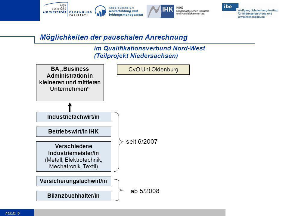 FOLIE 6 Möglichkeiten der pauschalen Anrechnung CvO Uni Oldenburg im Qualifikationsverbund Nord-West (Teilprojekt Niedersachsen) Verschiedene Industri