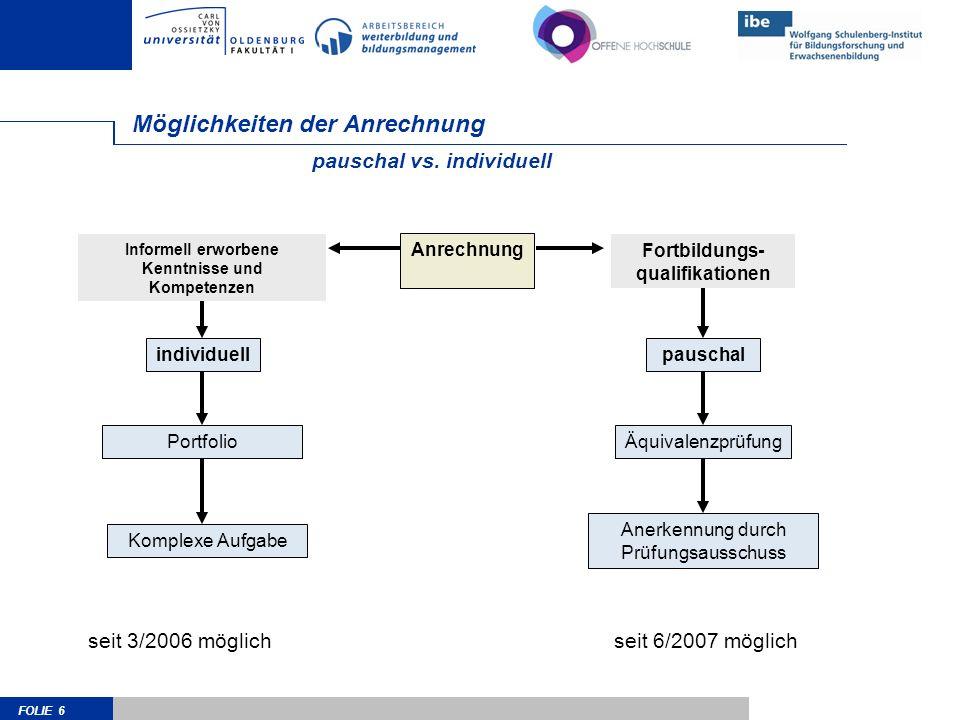 FOLIE 17 nach Anrechnung verbleibende Studiendauer (Teilzeit): ca.