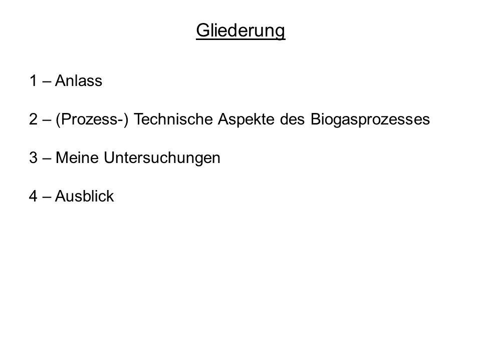 Untersuchungen Fragestellung: Eignet sich binsenreiches Landschaftspflegematerial zur Biogasgewinnung .