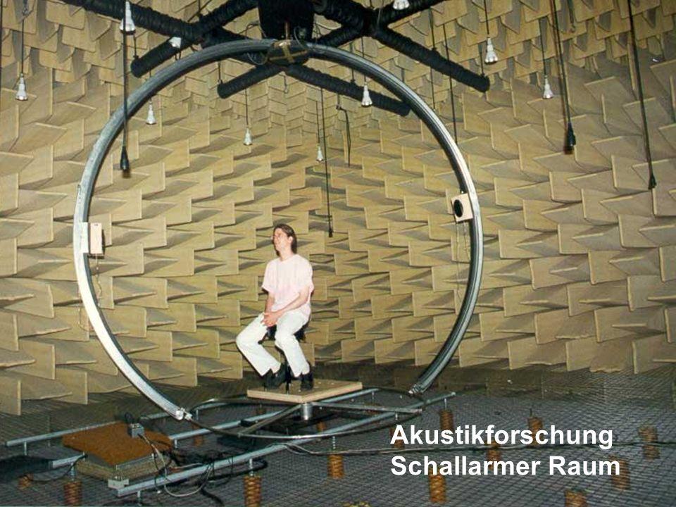 Akustikforschung Schallarmer Raum