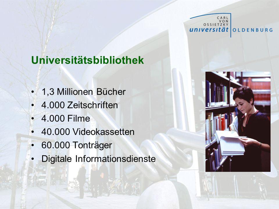 Universitätsbibliothek 1,3 Millionen Bücher 4.000 Zeitschriften 4.000 Filme 40.000 Videokassetten 60.000 Tonträger Digitale Informationsdienste