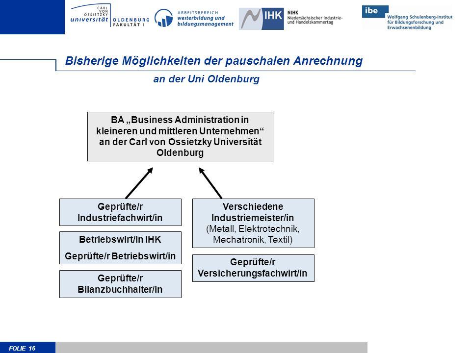 FOLIE 16 Bisherige Möglichkeiten der pauschalen Anrechnung an der Uni Oldenburg BA Business Administration in kleineren und mittleren Unternehmen an d