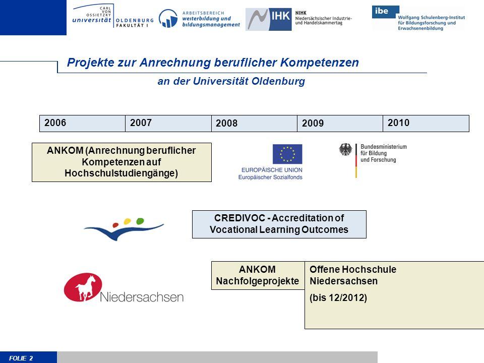 FOLIE 2 Projekte zur Anrechnung beruflicher Kompetenzen 2006 ANKOM (Anrechnung beruflicher Kompetenzen auf Hochschulstudiengänge) an der Universität O