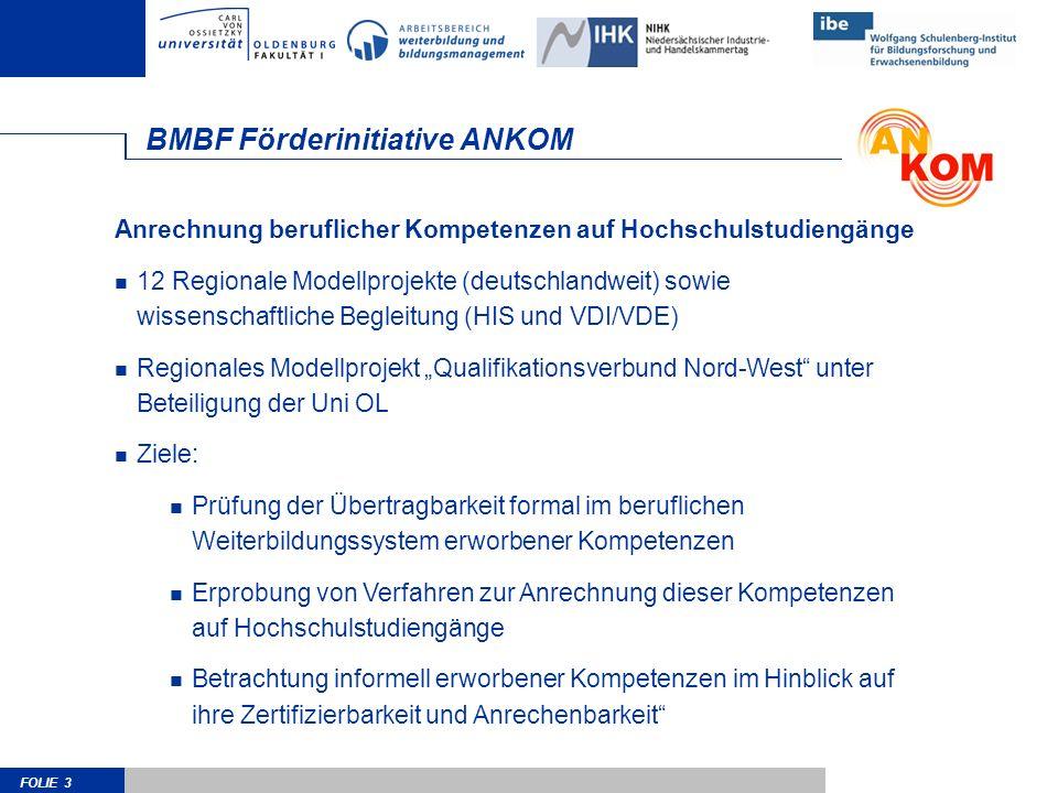 FOLIE 3 BMBF Förderinitiative ANKOM Anrechnung beruflicher Kompetenzen auf Hochschulstudiengänge 12 Regionale Modellprojekte (deutschlandweit) sowie w