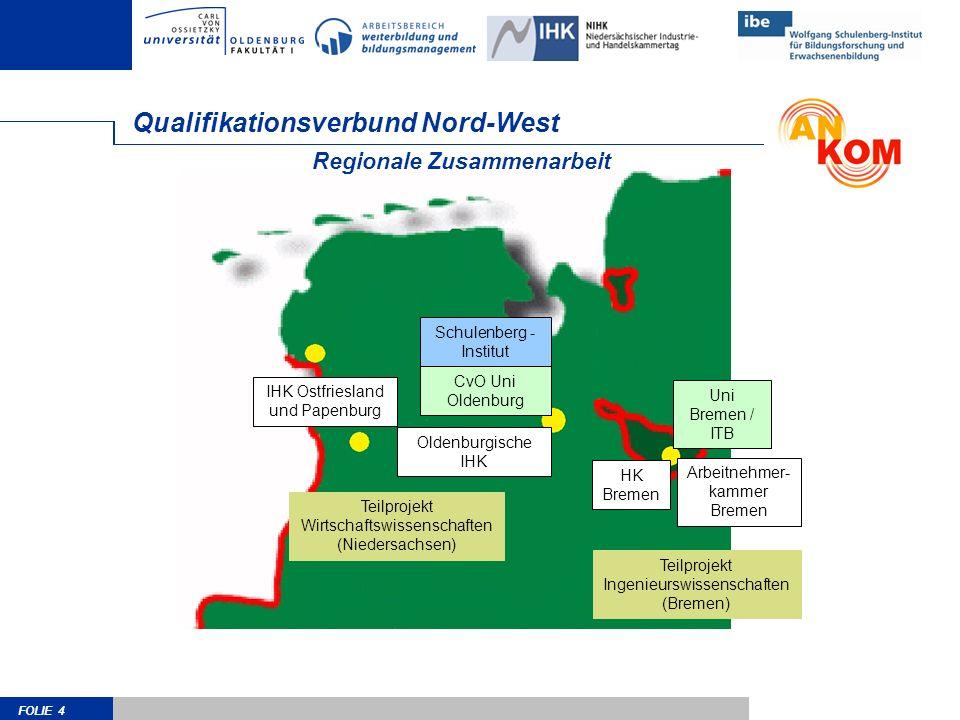 FOLIE 4 Regionale Zusammenarbeit Qualifikationsverbund Nord-West IHK Ostfriesland und Papenburg Oldenburgische IHK HK Bremen Uni Bremen / ITB CvO Uni