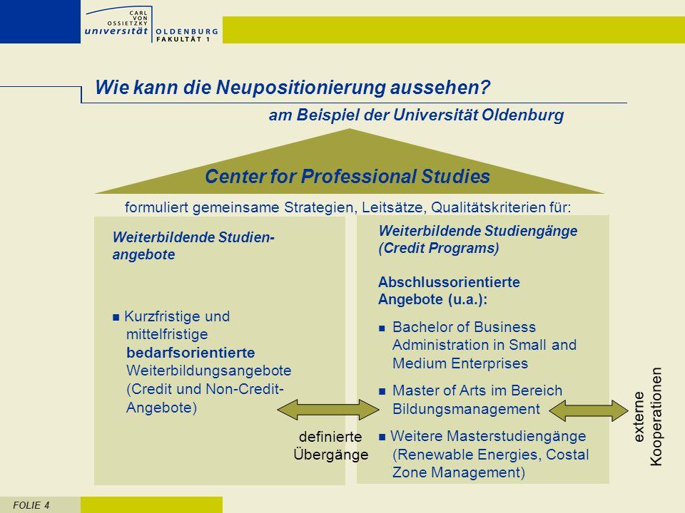FOLIE 4 am Beispiel der Universität Oldenburg Wie kann die Neupositionierung aussehen? Weiterbildende Studien- angebote Kurzfristige und mittelfristig