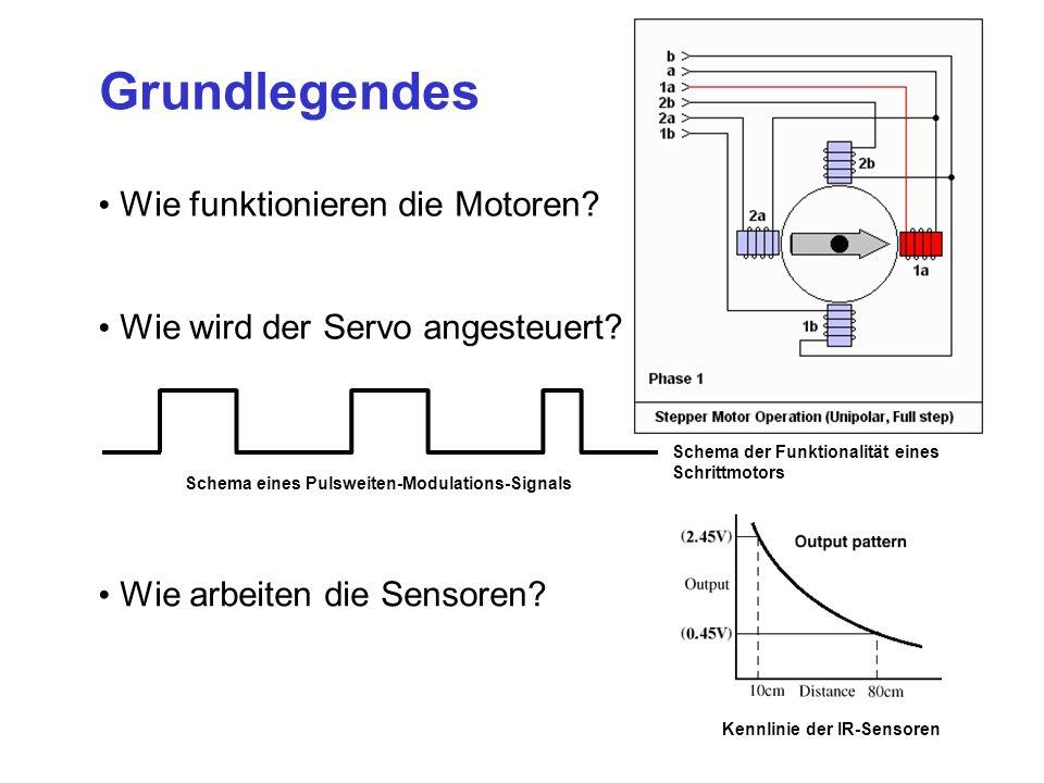 Grundlegendes Wie funktionieren die Motoren? Wie wird der Servo angesteuert? Wie arbeiten die Sensoren? Kennlinie der IR-Sensoren Schema eines Pulswei