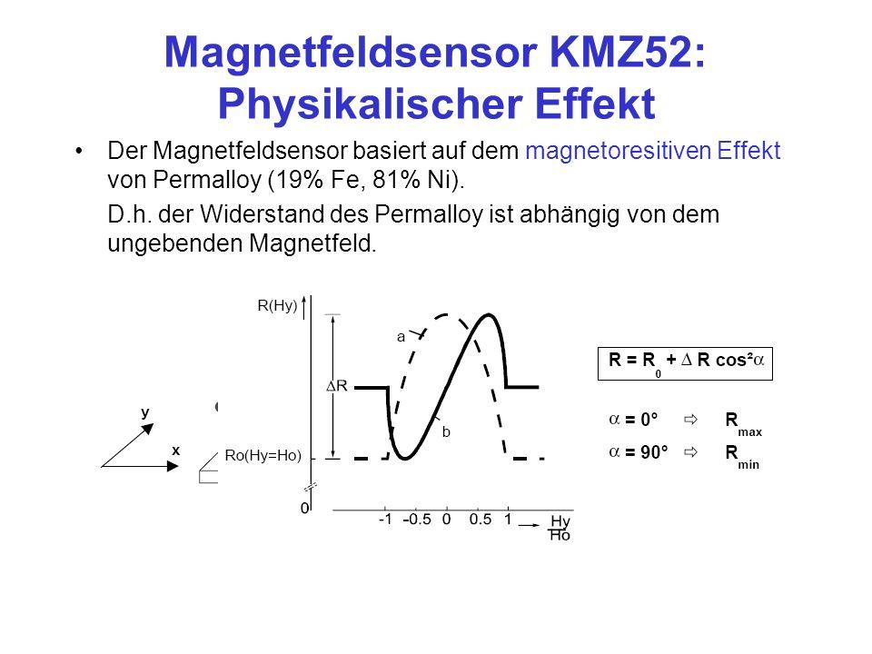 Magnetfeldsensor KMZ52: Physikalischer Effekt Der Magnetfeldsensor basiert auf dem magnetoresitiven Effekt von Permalloy (19% Fe, 81% Ni). D.h. der Wi