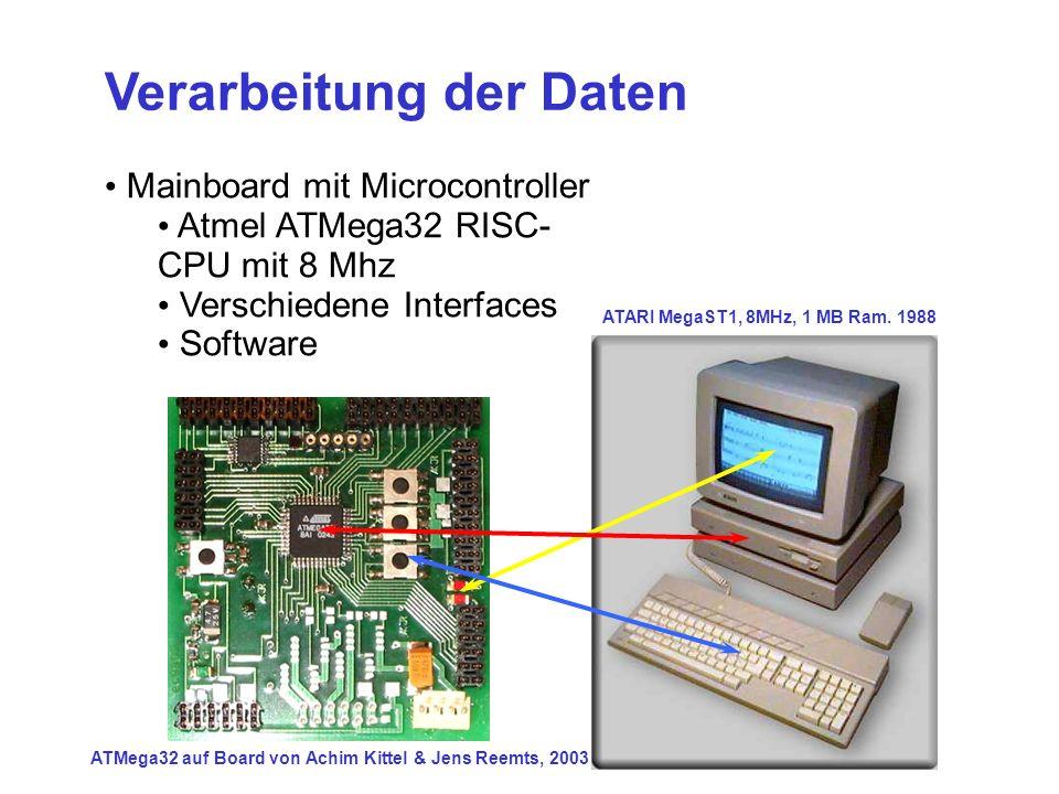 ATARI MegaST1, 8MHz, 1 MB Ram. 1988 ATMega32 auf Board von Achim Kittel & Jens Reemts, 2003 Verarbeitung der Daten Mainboard mit Microcontroller Atmel