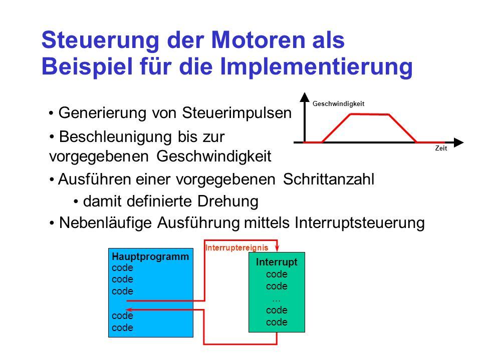 Generierung von Steuerimpulsen Geschwindigkeit Zeit Hauptprogramm code Interrupt code... code Interruptereignis Ausführen einer vorgegebenen Schrittan