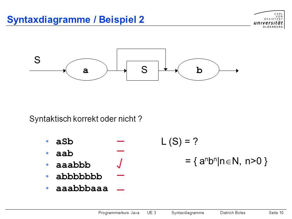 Programmierkurs JavaUE 3 SyntaxdiagrammeDietrich BolesSeite 10 Syntaxdiagramme / Beispiel 2 ab S S Syntaktisch korrekt oder nicht ? aSb aab aaabbb abb