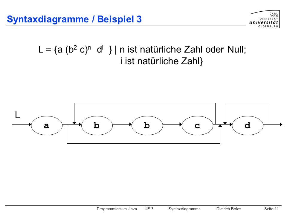 Programmierkurs JavaUE 3 SyntaxdiagrammeDietrich BolesSeite 11 Syntaxdiagramme / Beispiel 3 L = {a (b 2 c) n d i } | n ist natürliche Zahl oder Null;