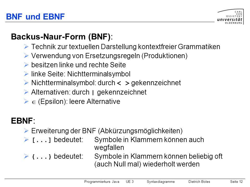 Programmierkurs JavaUE 3 SyntaxdiagrammeDietrich BolesSeite 12 BNF und EBNF Backus-Naur-Form (BNF): Technik zur textuellen Darstellung kontextfreier G