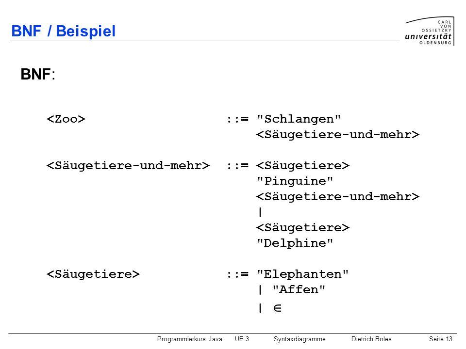 Programmierkurs JavaUE 3 SyntaxdiagrammeDietrich BolesSeite 13 BNF / Beispiel BNF: ::=