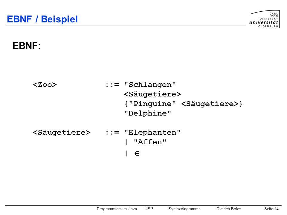 Programmierkurs JavaUE 3 SyntaxdiagrammeDietrich BolesSeite 14 EBNF / Beispiel EBNF: ::=