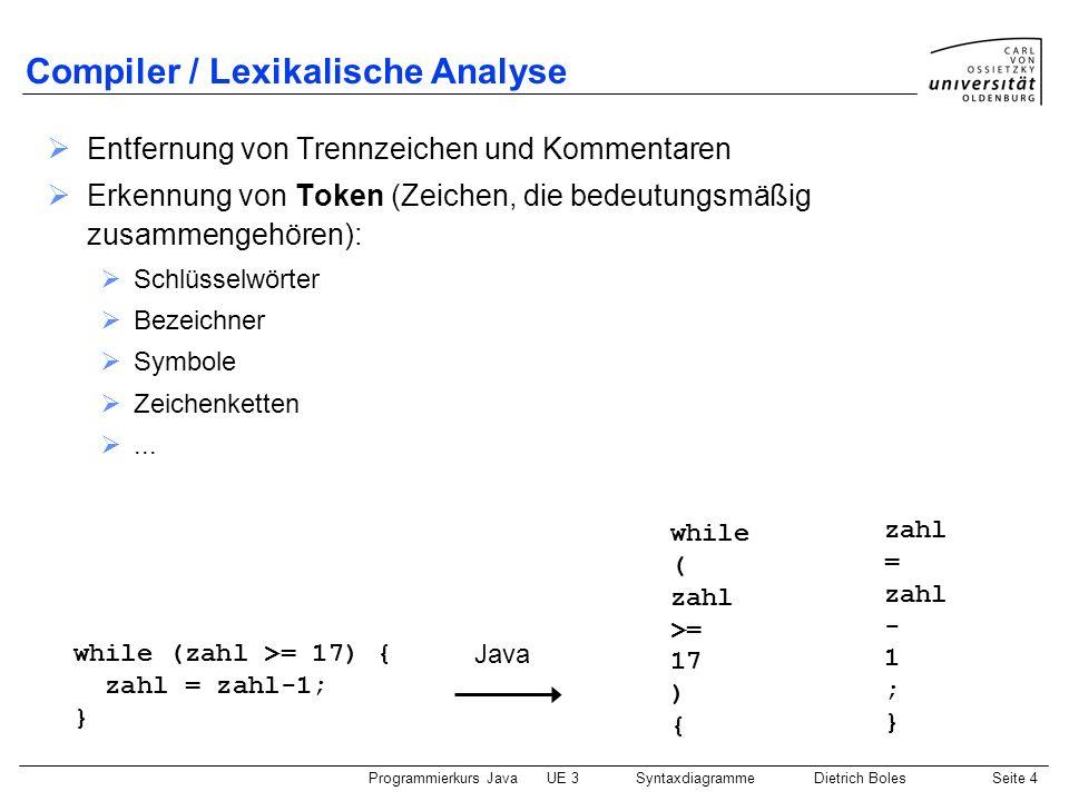 Programmierkurs JavaUE 3 SyntaxdiagrammeDietrich BolesSeite 5 Compiler / Syntaktische Analyse Überführung einer Tokenfolge in Ableitungsbaum Untersuchung auf syntaktische Korrektheit Darstellung: Syntaxdiagramme, BNF zahl = 3 + i Zuweisung Variable = Ausdruck Konstante 3 Term + Variable i zahl