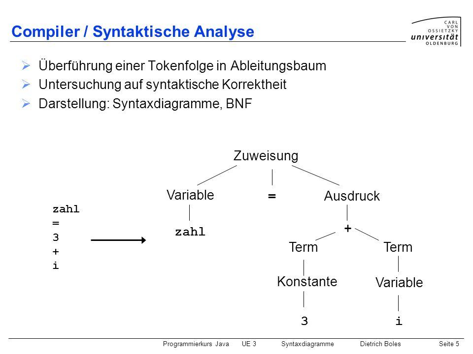 Programmierkurs JavaUE 3 SyntaxdiagrammeDietrich BolesSeite 5 Compiler / Syntaktische Analyse Überführung einer Tokenfolge in Ableitungsbaum Untersuch