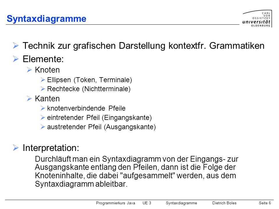 Programmierkurs JavaUE 3 SyntaxdiagrammeDietrich BolesSeite 6 Syntaxdiagramme Technik zur grafischen Darstellung kontextfr. Grammatiken Elemente: Knot