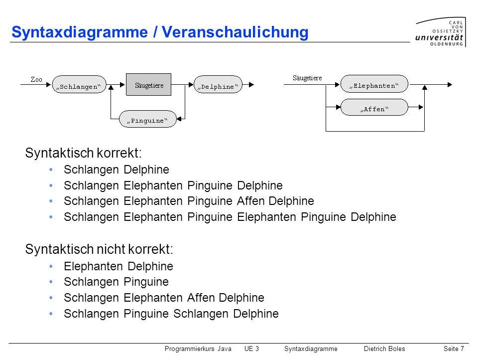 Programmierkurs JavaUE 3 SyntaxdiagrammeDietrich BolesSeite 7 Syntaxdiagramme / Veranschaulichung Syntaktisch korrekt: Schlangen Delphine Schlangen El