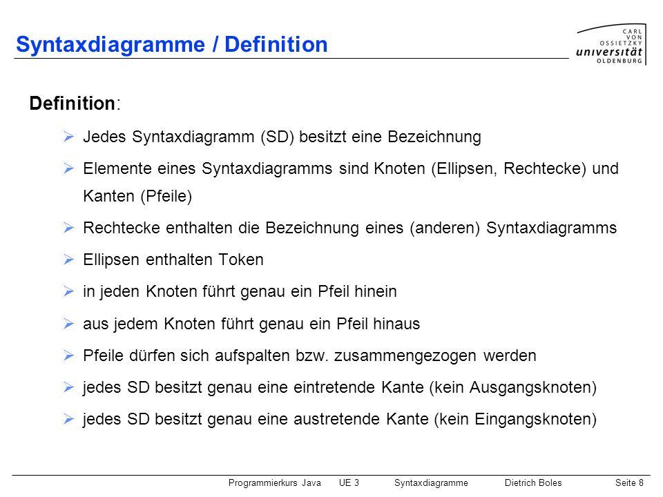 Programmierkurs JavaUE 3 SyntaxdiagrammeDietrich BolesSeite 8 Syntaxdiagramme / Definition Definition: Jedes Syntaxdiagramm (SD) besitzt eine Bezeichn