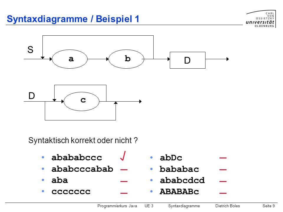 Programmierkurs JavaUE 3 SyntaxdiagrammeDietrich BolesSeite 9 Syntaxdiagramme / Beispiel 1 ab D S c D Syntaktisch korrekt oder nicht ? abababccc ababc