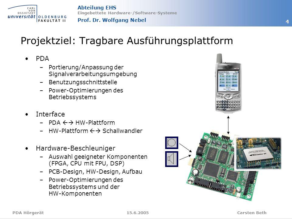 Abteilung EHS Eingebettete Hardware-/Software-Systeme Prof. Dr. Wolfgang Nebel Carsten Beth 4 15.6.2005PDA Hörgerät PDA –Portierung/Anpassung der Sign
