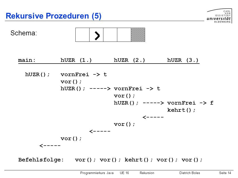 Programmierkurs JavaUE 16 RekursionDietrich BolesSeite 14 Rekursive Prozeduren (5) Schema: main: hUZR (1.) hUZR (2.) hUZR (3.) hUZR(); vornFrei -> t vor(); hUZR(); -----> vornFrei -> t vor(); hUZR(); -----> vornFrei -> f kehrt(); <----- vor(); <----- vor(); <----- Befehlsfolge: vor(); vor(); kehrt(); vor(); vor();