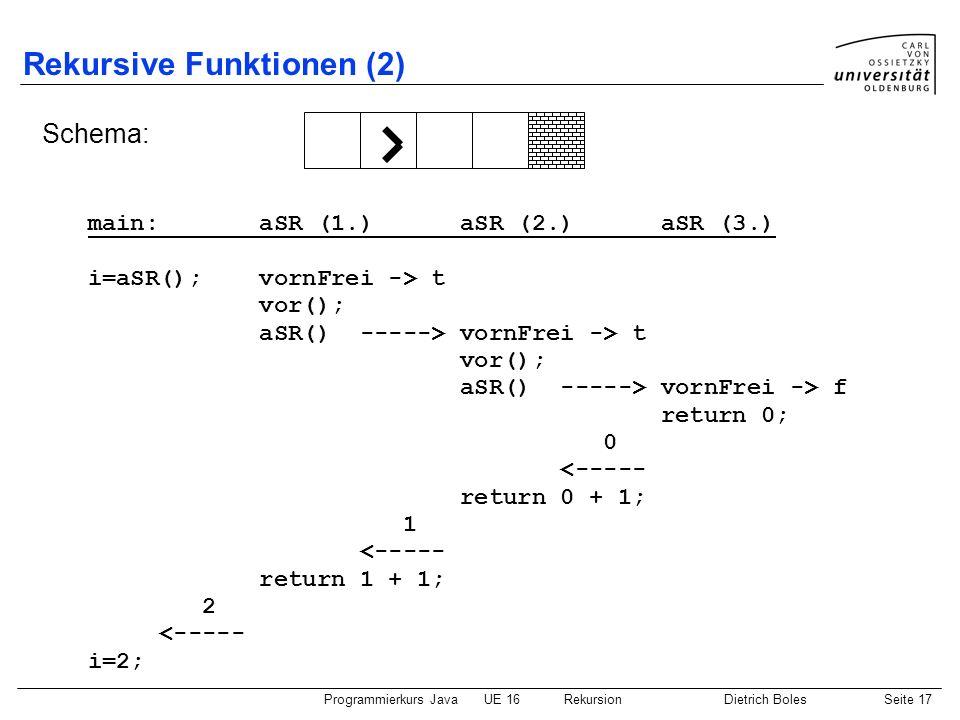 Programmierkurs JavaUE 16 RekursionDietrich BolesSeite 17 Rekursive Funktionen (2) Schema: main: aSR (1.) aSR (2.) aSR (3.) i=aSR(); vornFrei -> t vor