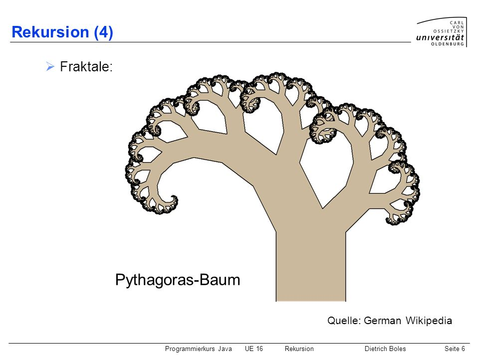 Programmierkurs JavaUE 16 RekursionDietrich BolesSeite 17 Rekursive Funktionen (2) Schema: main: aSR (1.) aSR (2.) aSR (3.) i=aSR(); vornFrei -> t vor(); aSR() -----> vornFrei -> t vor(); aSR() -----> vornFrei -> f return 0; 0 <----- return 0 + 1; 1 <----- return 1 + 1; 2 <----- i=2;
