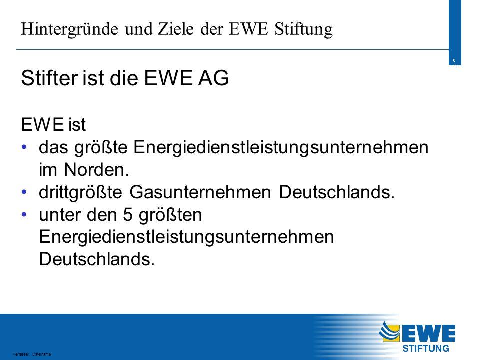 5 5 Verfasser, Dateiname Hintergründe und Ziele der EWE Stiftung Leitbild der EWE ist geprägt durch Verantwortung für die Region, Kunden, Umwelt und Mitarbeiter und dient als Richtschnur unseres Handelns.