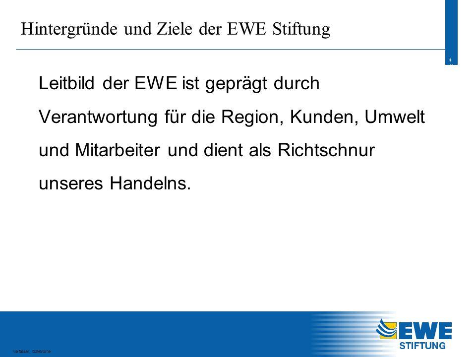 6 6 Verfasser, Dateiname Hintergründe und Ziele der EWE Stiftung Verantwortung für die Region heißt: Angebot von Energiedienstleistungen und Multi- Service-Angeboten für die Menschen in der Region, aber auch gemeinnütziges Engagement als wichtiger Bestandteil unserer unternehmerischen Verantwortung