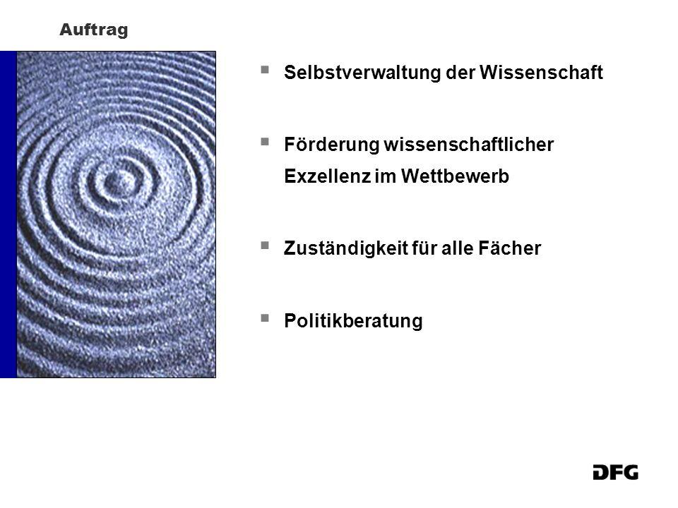 Bewilligte Forschungstätigkeit (2002) (Bewilligungen gesamt: 1,3 Mrd.