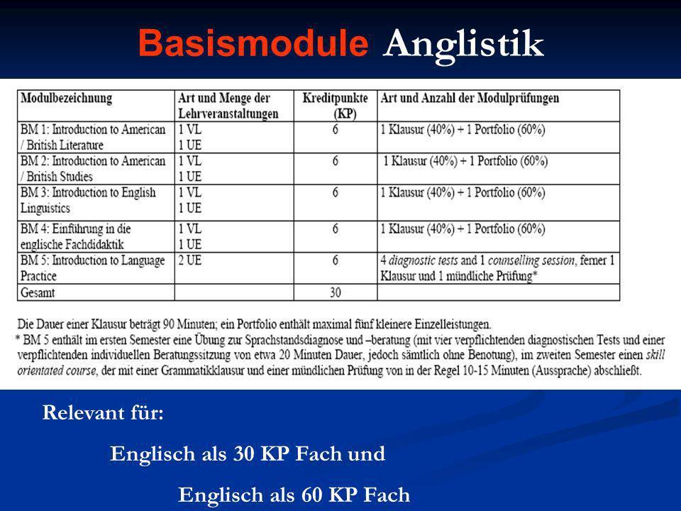 Basismodule Anglistik Relevant für: Englisch als 30 KP Fach und Englisch als 60 KP Fach