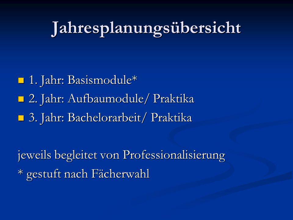 Jahresplanungsübersicht 1. Jahr: Basismodule* 1. Jahr: Basismodule* 2. Jahr: Aufbaumodule/ Praktika 2. Jahr: Aufbaumodule/ Praktika 3. Jahr: Bachelora