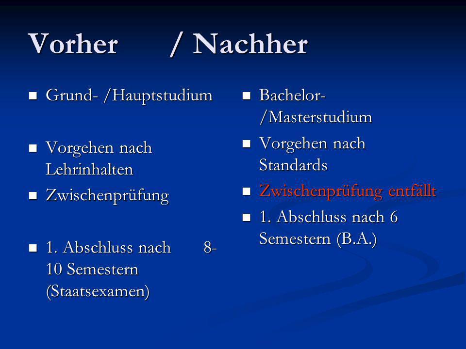 Vorher/ Nachher Grund- /Hauptstudium Grund- /Hauptstudium Vorgehen nach Lehrinhalten Vorgehen nach Lehrinhalten Zwischenprüfung Zwischenprüfung 1.