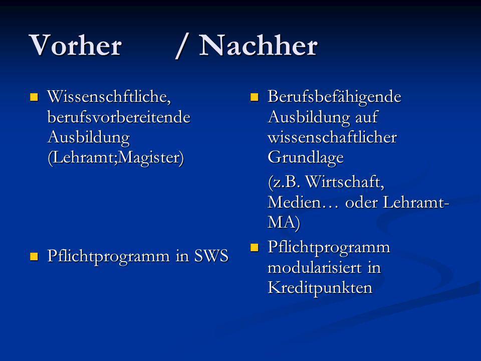 Vorher/ Nachher Wissenschftliche, berufsvorbereitende Ausbildung (Lehramt;Magister) Wissenschftliche, berufsvorbereitende Ausbildung (Lehramt;Magister) Pflichtprogramm in SWS Pflichtprogramm in SWS Berufsbefähigende Ausbildung auf wissenschaftlicher Grundlage (z.B.