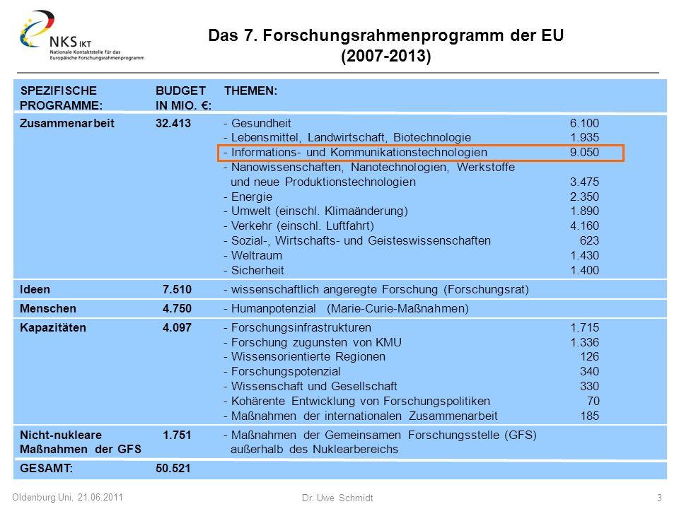 Dr. Uwe Schmidt 3 Oldenburg Uni, 21.06.2011 Das 7. Forschungsrahmenprogramm der EU (2007-2013) SPEZIFISCHEBUDGET THEMEN: PROGRAMME:IN MIO. : Zusammena