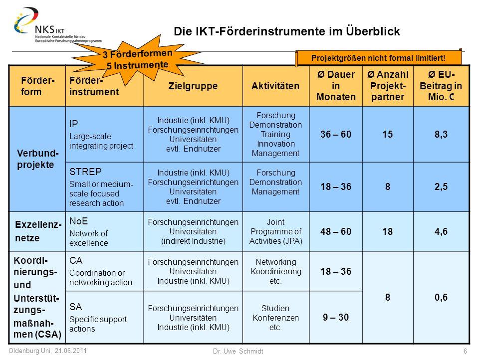 Dr. Uwe Schmidt 6 Oldenburg Uni, 21.06.2011 Die IKT-Förderinstrumente im Überblick Förder- form Förder- instrument ZielgruppeAktivitäten Ø Dauer in Mo