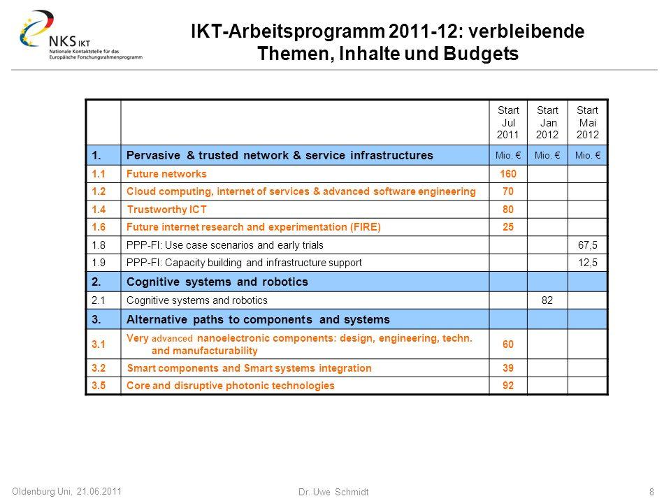 Dr. Uwe Schmidt 8 Oldenburg Uni, 21.06.2011 IKT-Arbeitsprogramm 2011-12: verbleibende Themen, Inhalte und Budgets Start Jul 2011 Start Jan 2012 Start