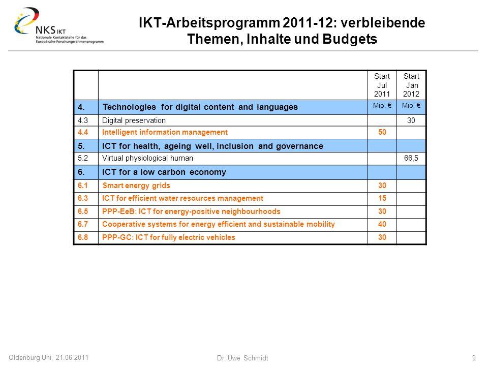 Dr. Uwe Schmidt 9 Oldenburg Uni, 21.06.2011 IKT-Arbeitsprogramm 2011-12: verbleibende Themen, Inhalte und Budgets Start Jul 2011 Start Jan 2012 4.Tech