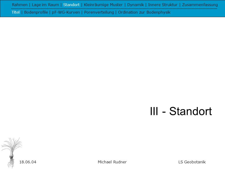 18.06.04Michael RudnerLS Geobotanik Rahmen | Lage im Raum | Standort | Kleinräumige Muster | Dynamik | Innere Struktur | Zusammenfassung Titel | Bodenprofile | pF-WG-Kurven | Porenverteilung | Ordination zur Bodenphysik Bodenprofile